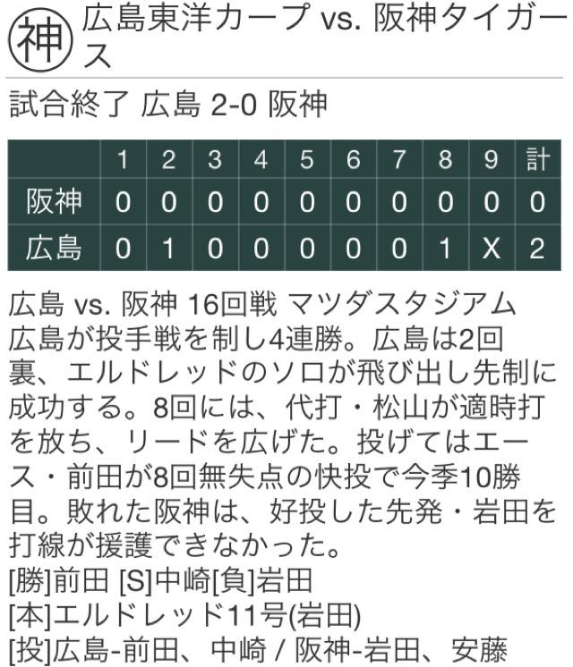 マエケン10<br />  勝