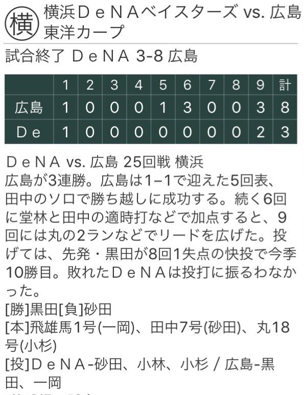 黒田10勝